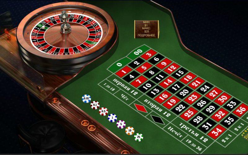 Интернет-казино — Википедия