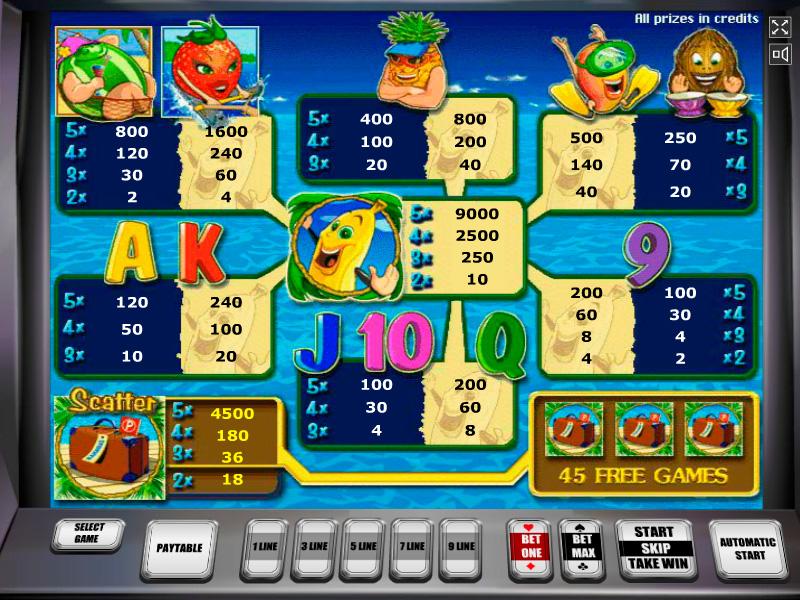 Игровой автомат Bananas Go Bahamas - Плей Фортуна