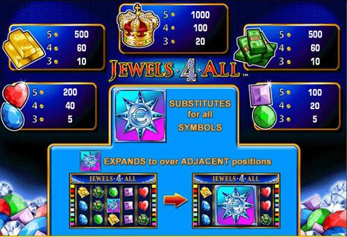 Игровой Автомат Богатства Индии 5 - depositreviews