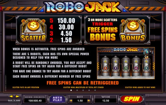 Онлайн казино Эльдорадо игровые автоматы на деньги в Украине.